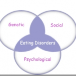 """Beyond Central Casting: The Problem with Eating Disorder """"Types"""""""